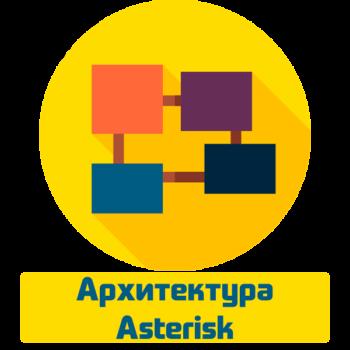 Архитектура Asterisk